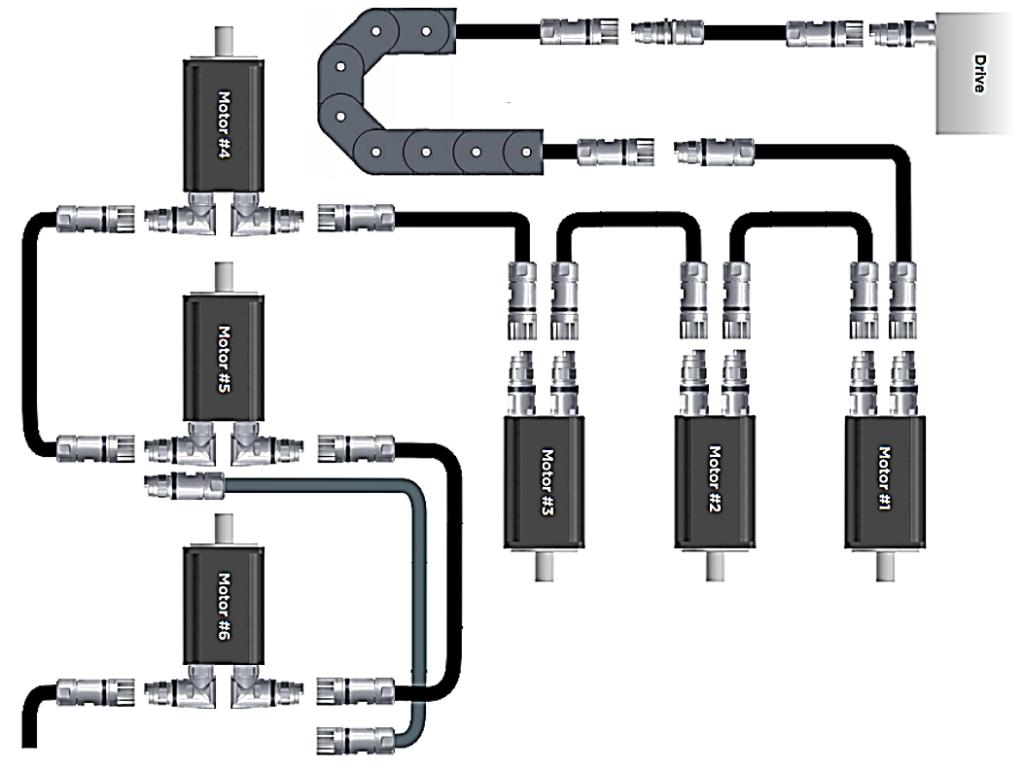 Connecteurs DSL