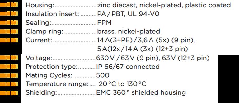 INTERCONTEC M15 Puissance caractéristiques