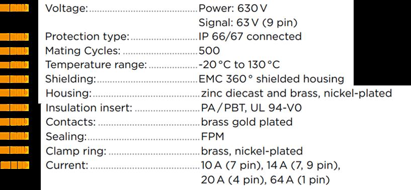 INTERCONTEC M17 Puissance caractéristiques