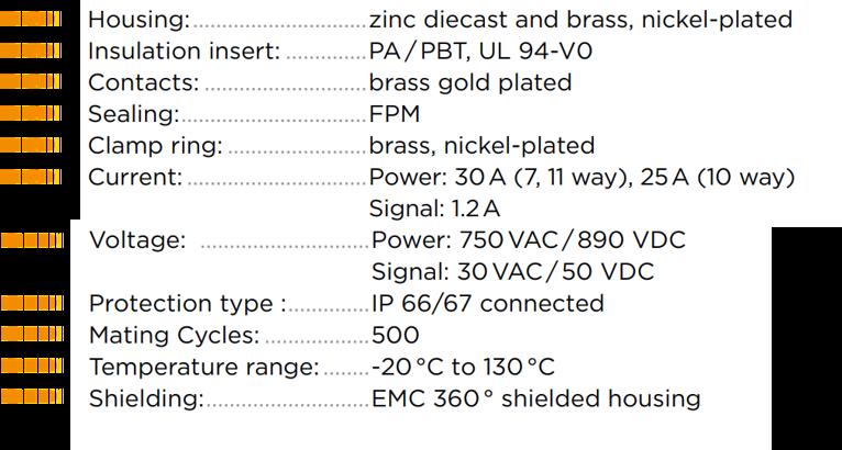 INTERCONTEC M23 hybride caracteristiques